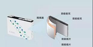电池制造过程的涂布点胶技术